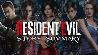 Resident Evil Timeline   The Complete Story (what You Need To Know!)