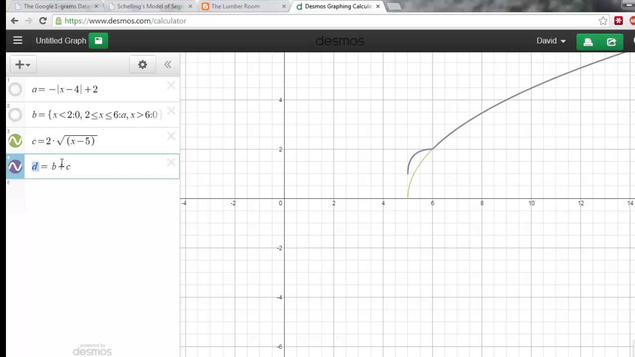 making a picture project with piecewise functions