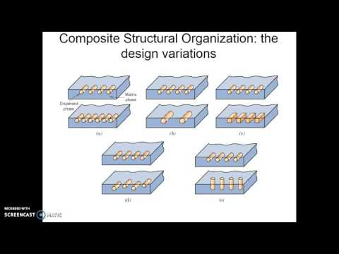 Introduction to composites