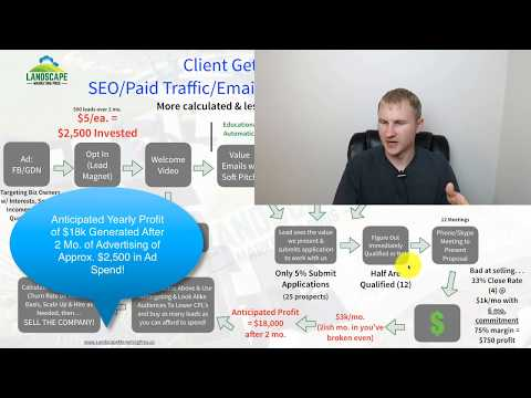 How To Get Social Media/SEO Clients Without Cold Calling