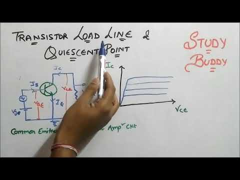Load Line and Quiescent Point