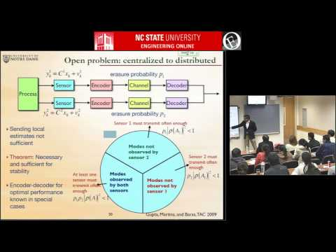 ECE 804 - Dr Vijay Gupta - Control of Cyber Physical Systems  Recent Results and New Chal