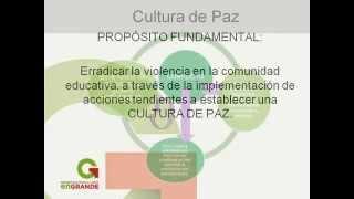 PROGRAMA DE VALORES POR UNA CONVIVENCIA ESCOLAR ARMÓNICA