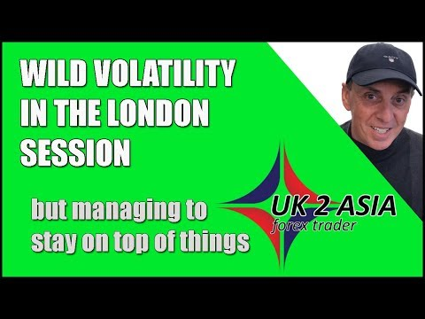 Wild volatility in the London session - How to trade forex
