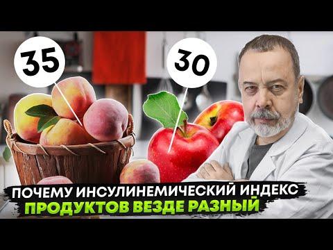 Диетолог Ковальков про инсулинемический индекс продуктов