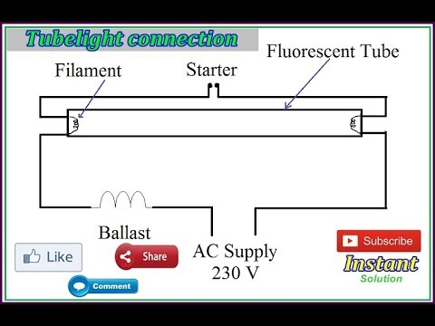 How To Make Fluorescent Tube Light Connection Hindi Urdu Tutorial By Umang Rajput Youtube