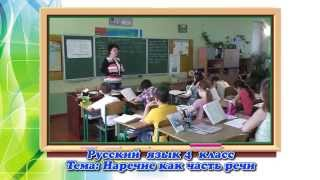4 класс РУССКИЙ  ЯЗЫК: Наречие как часть речи