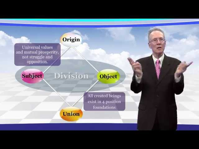 Lecture 3 : [The Principle of Creation 2] A Way of Life Based on God's Existence