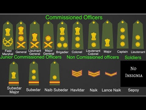 Indian Army Ranks And Hierarchy : Part 1