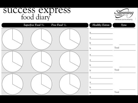 Slimming World Success Express Plan How To Youtube