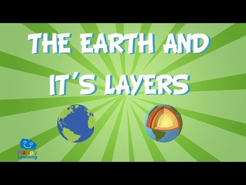 The Earth and its layers  | Educational Video for Kids