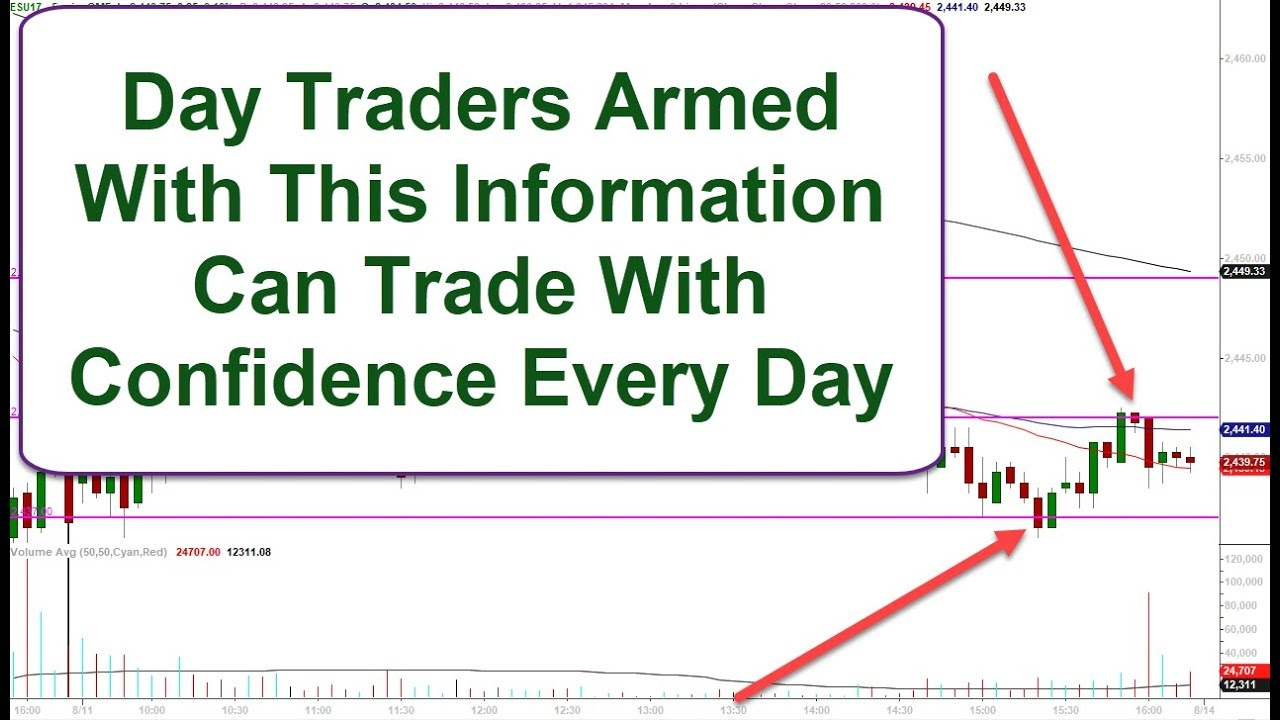 Day Traders Read Charts And Profit In