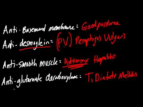Antibody-Disease Correlations Made Simple!