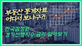 [부동산 통계자료] 한국감정원에서 경기지수,금리 보는 …