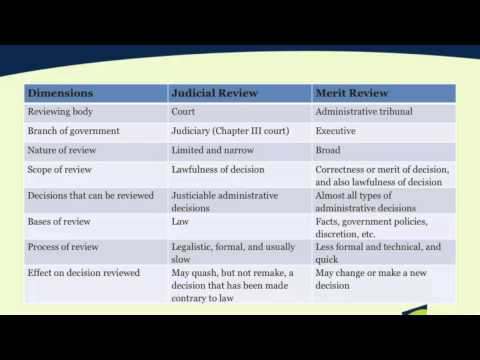 Overview of Judicial Review