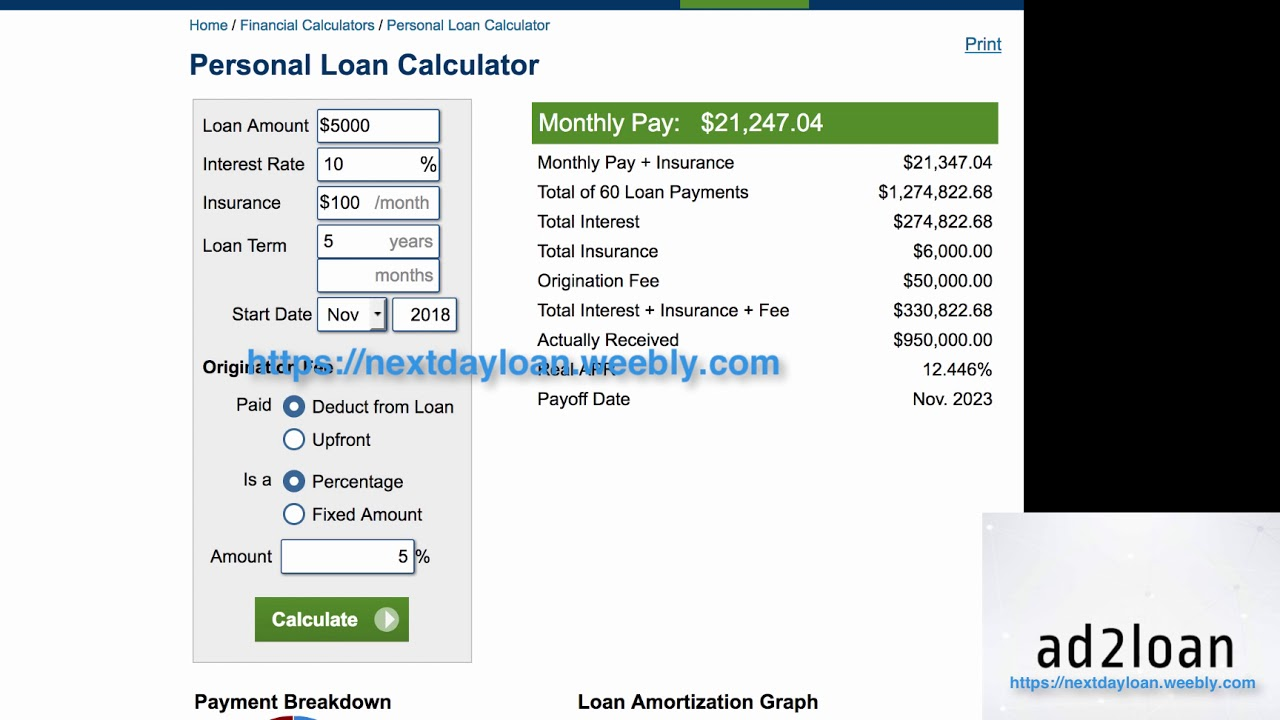 loan personal calculator