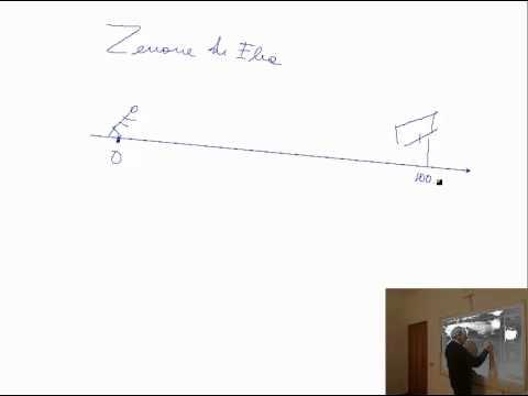 Paradosso di Zenone (Achille e la tartaruga)