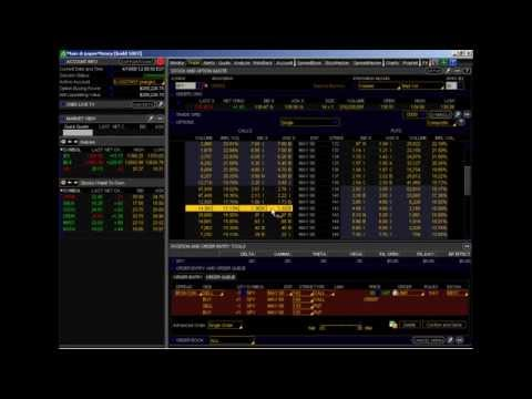 How to trade futures options on ameritrade videos