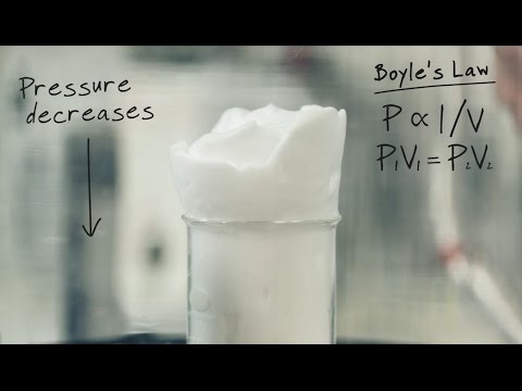 Experiment #7 Pressure differential demonstrated with shaving foam - Boyle's Law
