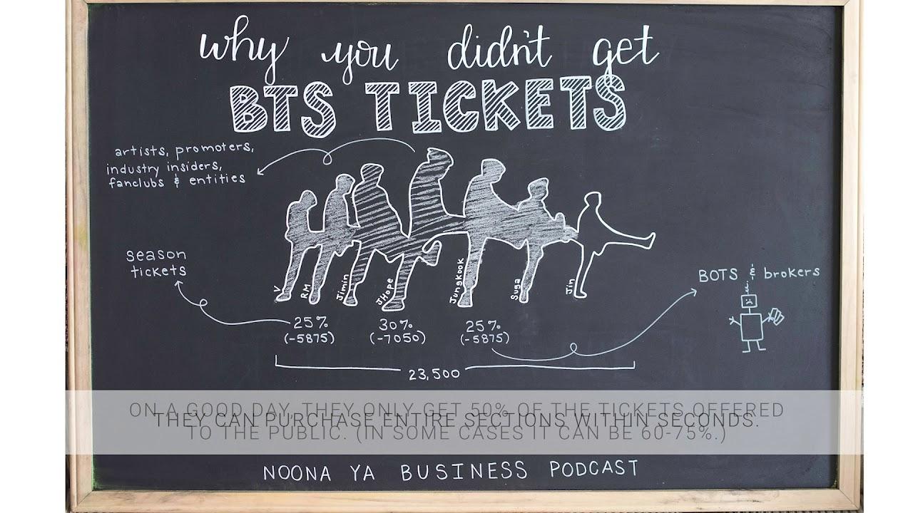 Why No Green Purple Stars: Why NO ONE Got BTS Tickets
