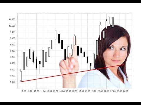 How to Read Stocks – Two Statistically Reliable Indicators
