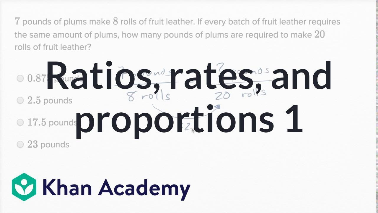 Ratios Rates And Proportions Basic Example Math New Sat