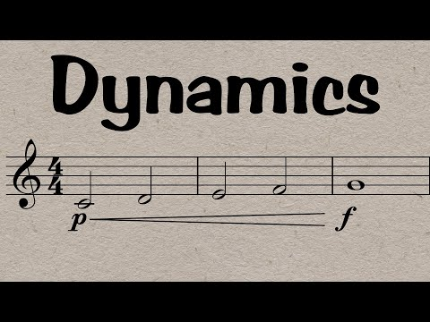 Dynamics: Everything You Need To Know in 7 Minutes(as well as how the piano got its name)