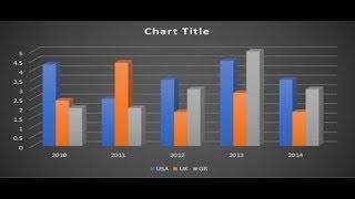 كيفية إنشاء أو إدراج مخطط في Microsoft Word 2017