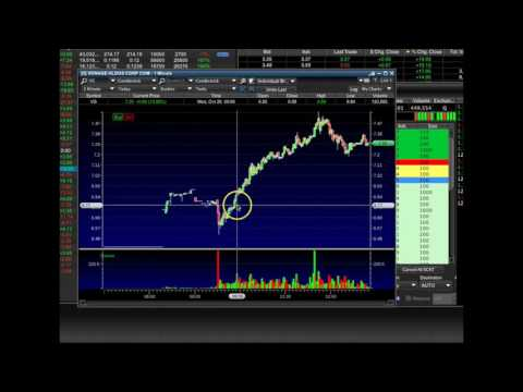 Lessons On The NYSE, Earnings Winners And My Affiliate Program