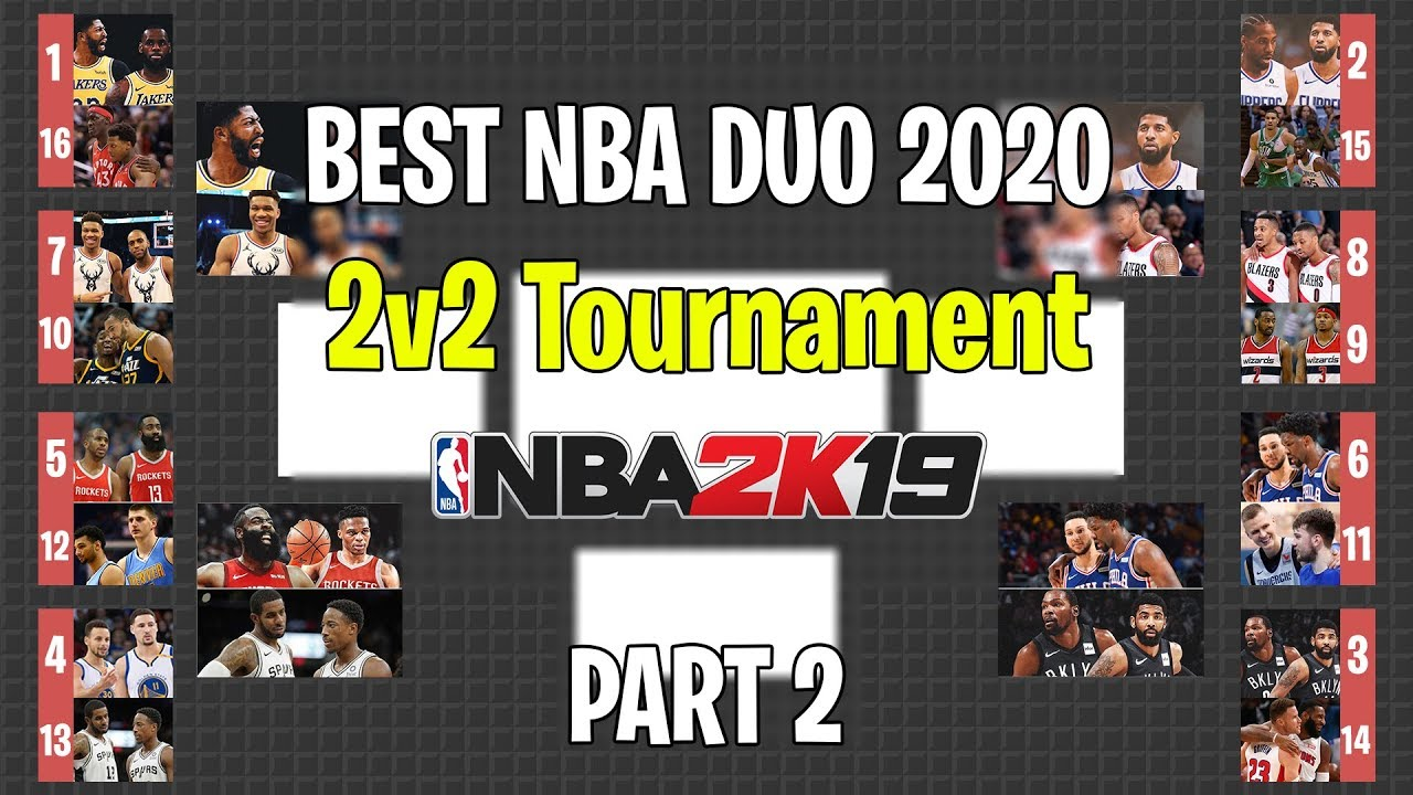 Best 3 Point Shooters In Nba 2020 Who Is The Best NBA Duo Going Into The 2020 NBA Season Part 2