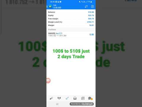 Forex Trade 100$ to 510$ Just 2 days Trade..