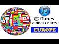 Euro iTunes Charts   Top 10   15.11.2020   ChartExpress