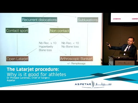 The Latarjet Procedure: Why Is It Good For Athletes? | Dr. Philippe Landreau