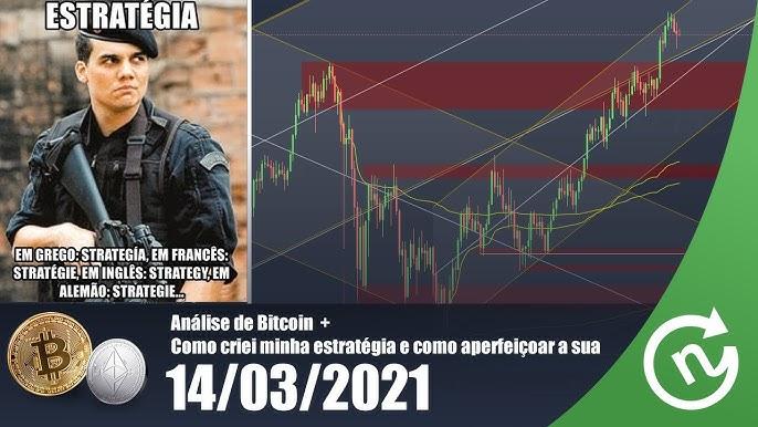 strategii de bitcoin)