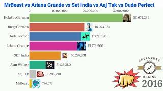 MrBeast vs Dude Perfect vs Set India vs Ariana Grande - Subscriber History (2005-2020)