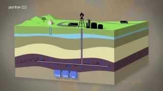 Politik - Die weltweite Förderung von Schiefergas (Fracking) Teil 1/2