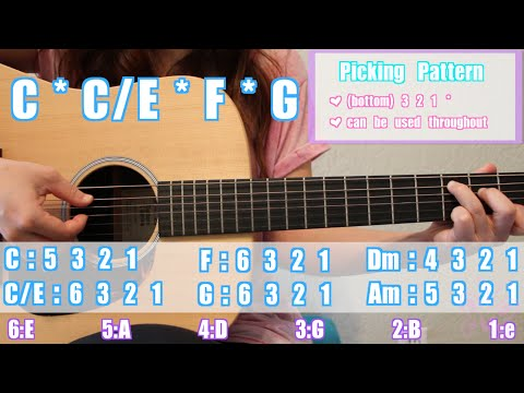 """Thinking Out Loud"" - Ed Sheeran EASY Guitar Tutorial/Chords"
