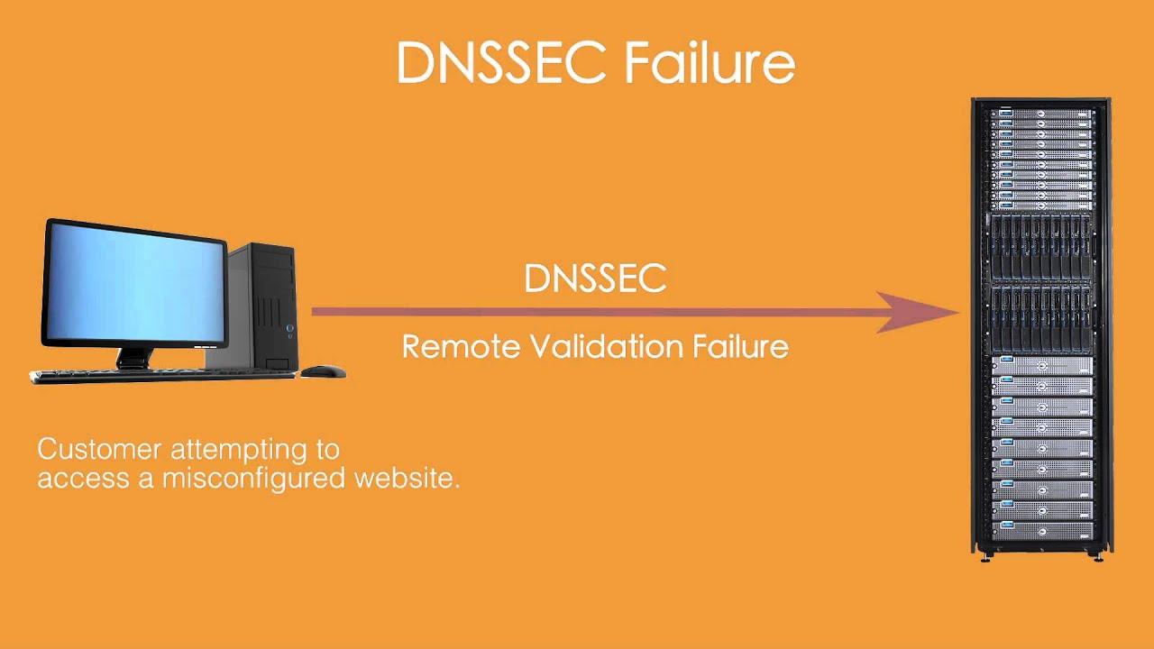 Xerocole CTO Discusses DNSSEC