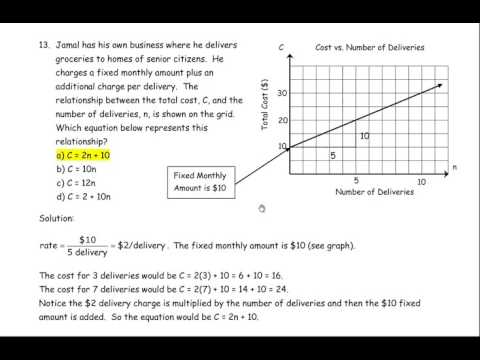 Question 13 Linear Relations Grade 9 Applied
