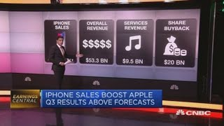 iPhone sales boost Apple third-quarter results above forecasts | In The News