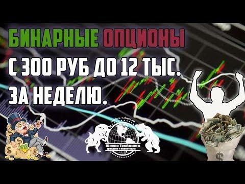 Бинарные Опционы - с 300 руб до 12 тыс. за неделю.
