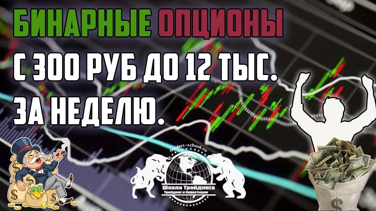 Бинарные Опционы - с 300 Руб до 12 Тыс. За Неделю | Заработок в Интернете Автомат