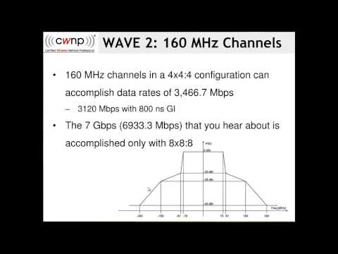 802.11ac New Features - A CWNP Webinar with Tom Carpenter