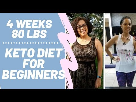 best-keto-diet-plan-for-beginners-|-easy-keto-meal-plan-to-get-started..