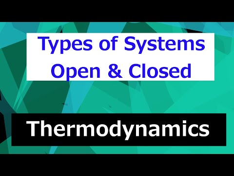 Type of Systems (Open, Closed, etc...) // Thermodynamics - Class 16