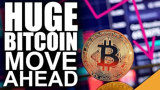 Major Move For Bitcoin Price Coming (Is It Smart to Hold?)