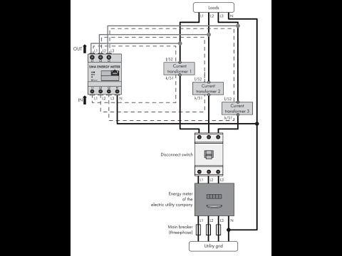 Tech Tip: Configuring SMA Energy Meter with external current transformers -  YouTubeYouTube