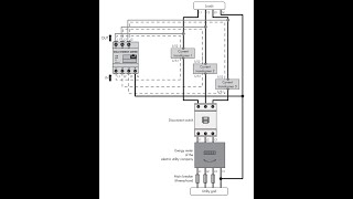 Tech Tip: Configuring SMA Energy Meter with external current transformers