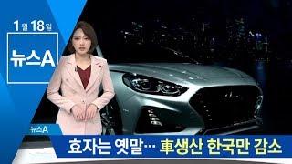 물 들어온다더니…車생산·수출 3년째 감소 | 뉴스A thumbnail