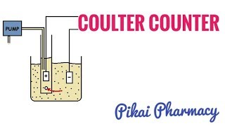 Coullter Counter